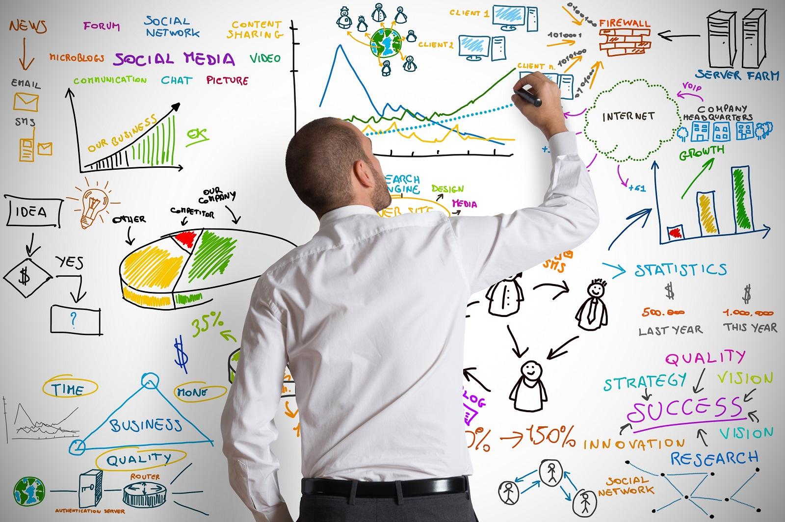 Doradztwo W Określeniu Kampanii Marketingowych